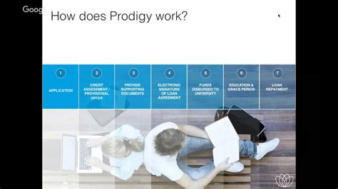 Unisg Mba Loans Gmatclub by How To Finance Your Mba With Prodigy Finance