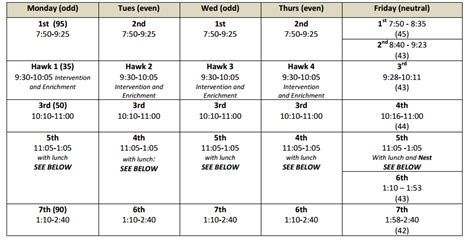 Bell Schedule Template by Indian Hill High School Bell Schedule