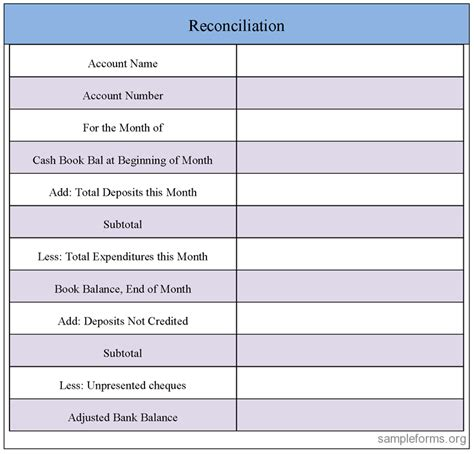 Reconciliation Form Sle Forms Free Medication Reconciliation Template