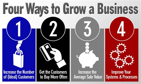five ways want to bloom books sbg accountants how to increase the number of times