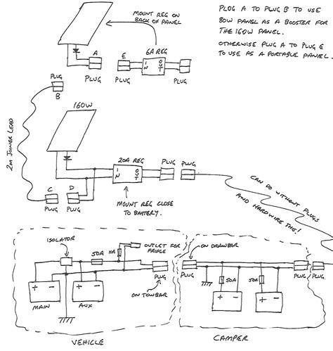 caravan zig unit wiring free wiring diagrams