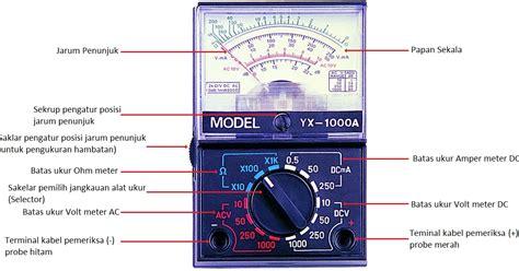 Multimeter Jarum multimeter analog avometer analog dan cara penggunaan