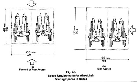 Parking Garage Design Standards fig 46 space requirements for wheelchair seating spaces