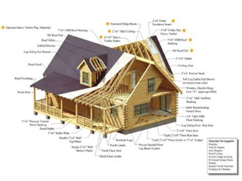 simple cabin plans log cabin style homes simple log cabin home floor plan