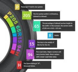 Automobile Tire Size Definition Tire Size Explained