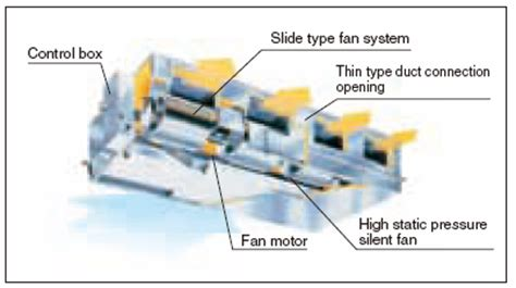 mitsubishi heavy industries heat pumps mitsubishi heavy industries air conditioning fdu250vg