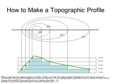 topographic profile worksheet photos getadating