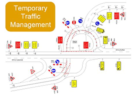 construction site traffic management plan construction site