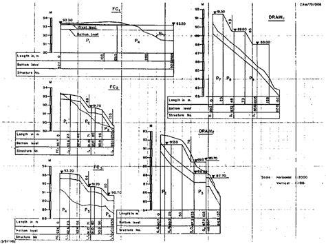 floor plan scale calculator 100 floor plan scale calculator best 25 restaurant