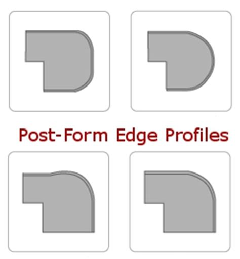 Laminate Countertop Edge Profiles by Post Form Countertop Edge Profiles