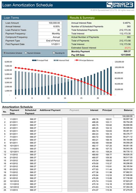 loan amortization table calculator loan amortization schedule free for excel