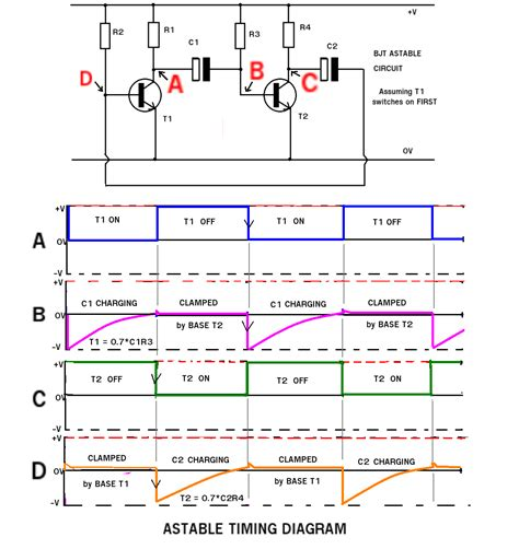 understanding transistor datasheet understanding capacitor datasheet 28 images power inverter schematic diagram power converter
