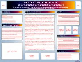 poster templates free powerpoint 9 best images of conference poster presentation template