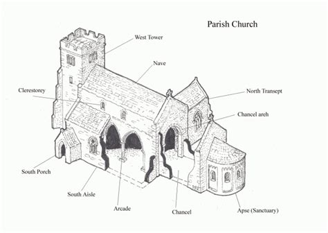diagram of catholic church parts of a church studio design gallery best design