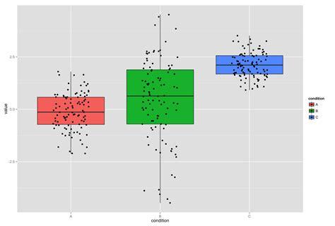 ggplot theme linetype guide de d 233 marrage pour ggplot2 un package graphique pour