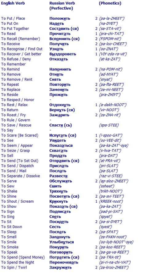 list of all to be verbs f f info 2017