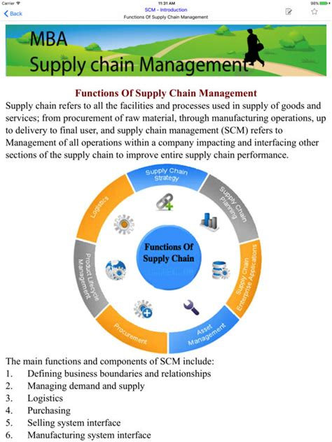 Executive Mba In Supply Chain Management by Mba Scm Supply Chain Management By Raj Kumar