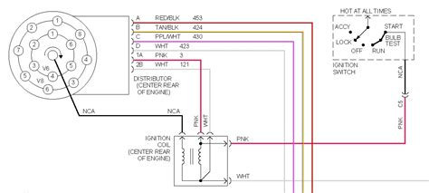 1995 k1500 ignition wiring diagram 34 wiring diagram