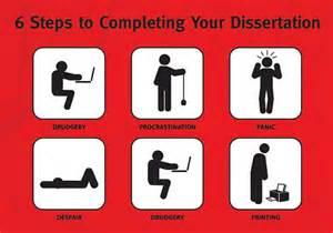 Dissertation On How To Get Through Your Dissertation Enterprise Education