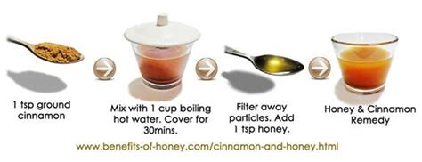 Cinnamon Honey Detox Weight Loss by Cinnamon And Honey A Drink That Helps Burn And