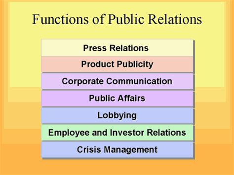 What Is The Purpose Of The Department Of Interior by Functions Of Relations