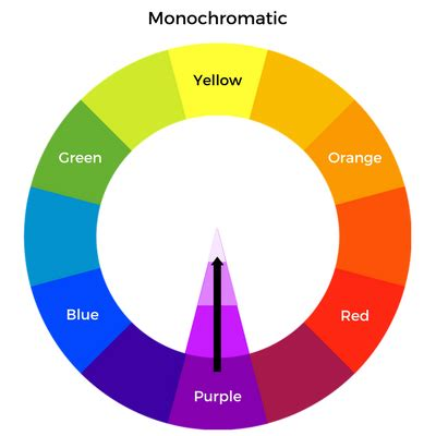 monochromatic color wheel color theory color harmonies the paper