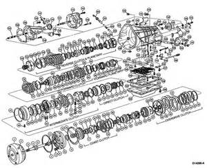 4r100 valve diagram wiring diagrams for ford overdrive transmission get free
