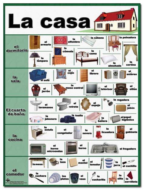 vocabulario los muebles la casa vocabulario espanol