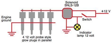 unipoint solenoid wiring diagram 32 wiring diagram