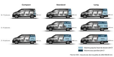 peugeot traveller dimensions fiche technique et motorisations peugeot traveller