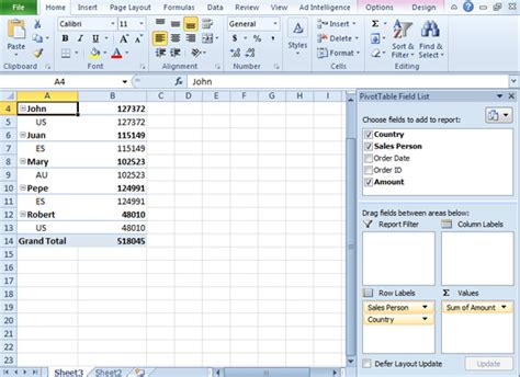 pivot table excel template how to use excel pivot tables