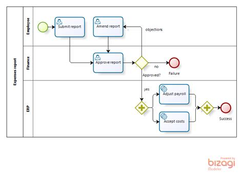 accounting workflow diagram accounting workflow diagram 28 images accounting