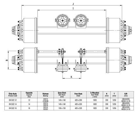 layout types and exles osman ko 199