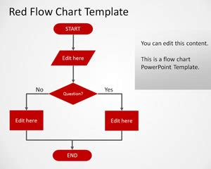 Easy Flow Chart Template by Simple Flow Chart Ppt Template With Style