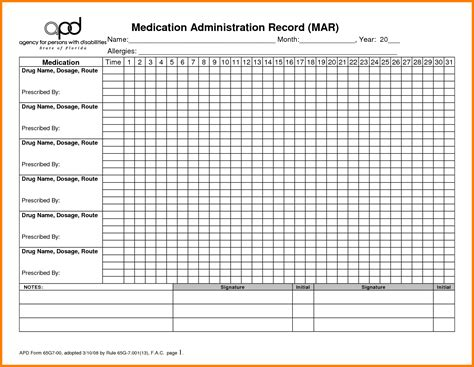 printable medication chart template pictures to pin on