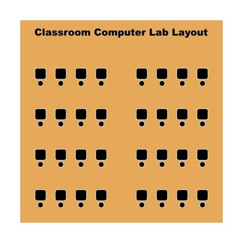 design layout computer lab the best designs for computer laboratory layouts for schools