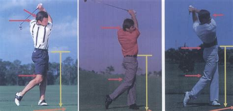 nick faldo a swing for life nick faldo swing thoughts instruction and playing tips