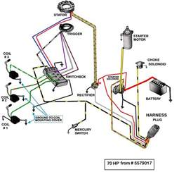 mercury 90 ignition switch wiring diagram mercury free