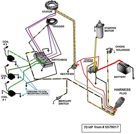 mariner outboard wiring harness diagram wiring diagram