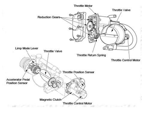 vehicle repair manual 2001 lexus rx spare parts catalogs 2001 lexus rx300 exhaust diagram wiring diagrams repair wiring scheme