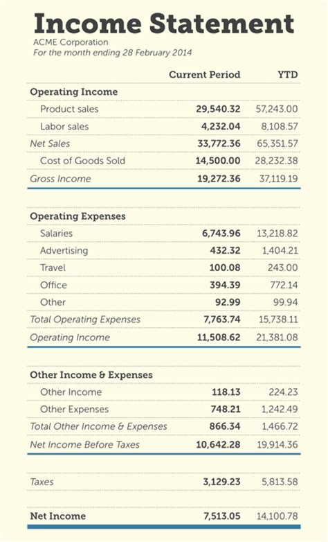 simple balance sheet simple income statement income statement template income