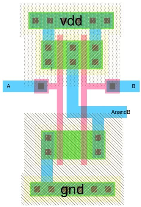 layout for nand lab1 ee 421l fall 2013