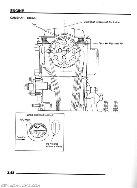 2008 sportsman 500 efi wiring diagram 2008 automotive