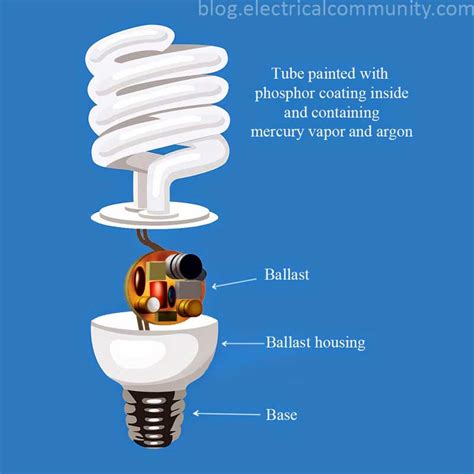 How Does A Led Light Bulb Work How Does A Cfl Bulb Work Electricalcommunity