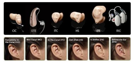 hearing aid types types of hearing devices pictures to pin on pinterest