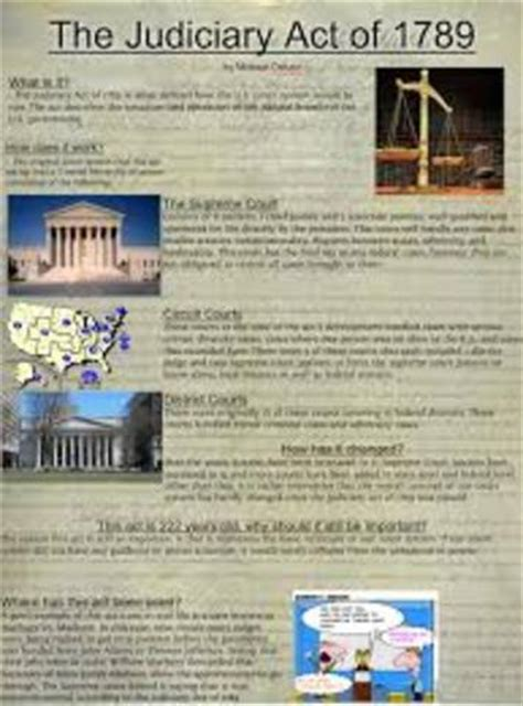 Judiciary Act Of 1789 Section 25 by Us Va Gomez Timeline Timetoast Timelines