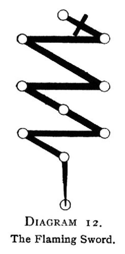RITUAL OF THE 1=10 GRADE OF ZELATOR