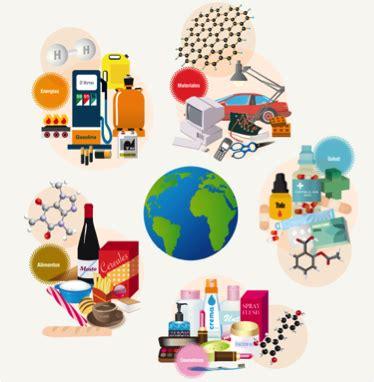 imagenes de la vida y la quimica organica la tabla peri 243 dica y los elementos de la vida cotidiana