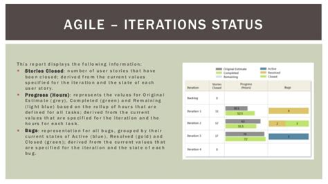 agile status report template tfs 2013 process template overview