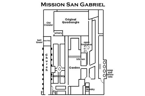 san gabriel mission floor plan quick guide to mission san gabriel for visitors and